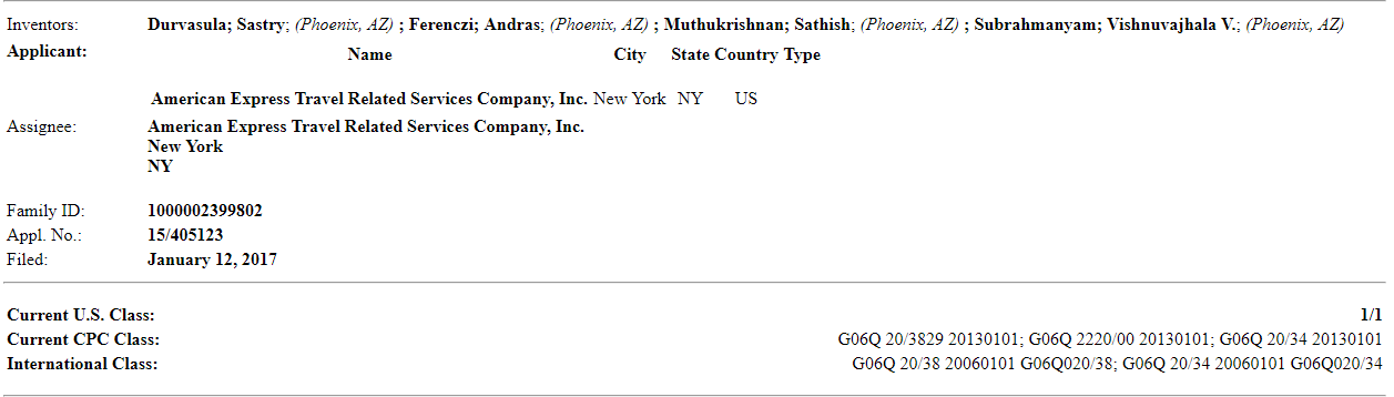 Patent filed by American Express | Source: USPTO