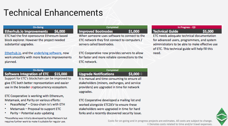 Technical Enhancements | Source: Twitter