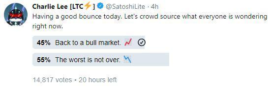 Charlie Lee's price poll