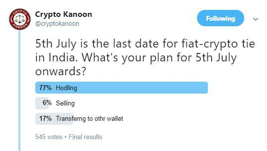 Crypto Kanoon's tweet | Source: Twitter
