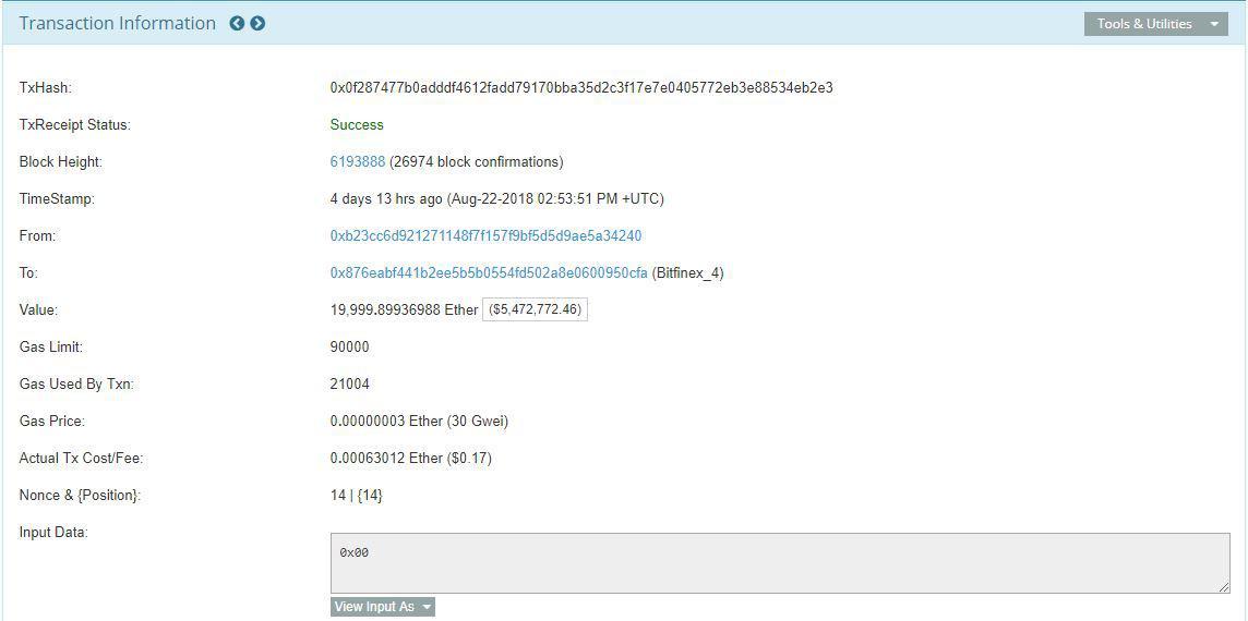 Information regarding the transactions | Source: Etherscan