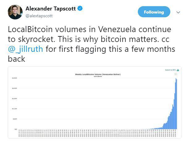 Alexander Tapscott's tweet | Source: Twitter