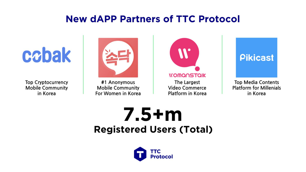 TTC Protocol announces new partnership in Korea, adding 7.5m users to the ecosystem