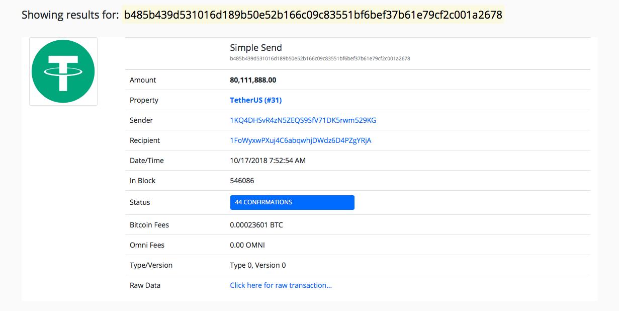 Unknown wallet address used to transfer USDT  Source: Omniexplorer