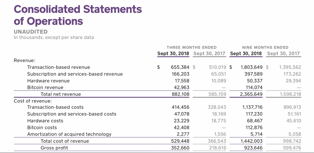 Quarterly report - Q3 | Source: Twitter