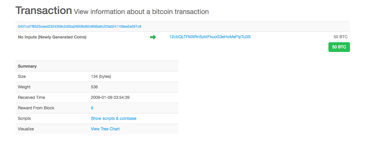 Bitcoin [BTC] transaction posted by Satoshi Nakamoto on Twitter | Source: Blockchain