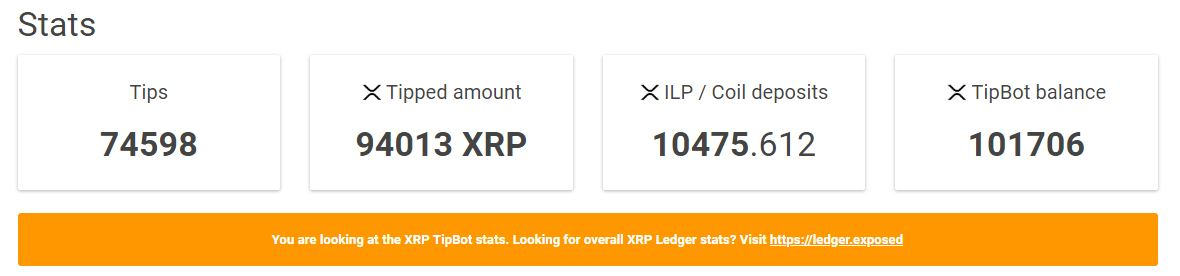 Xrp Tipbot stats | Source: xrptipbot.com