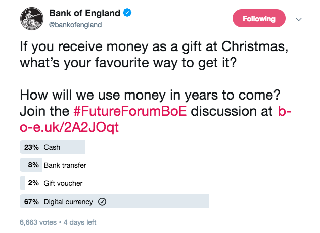 Bank of England poll on Twitter | Source: Twitter