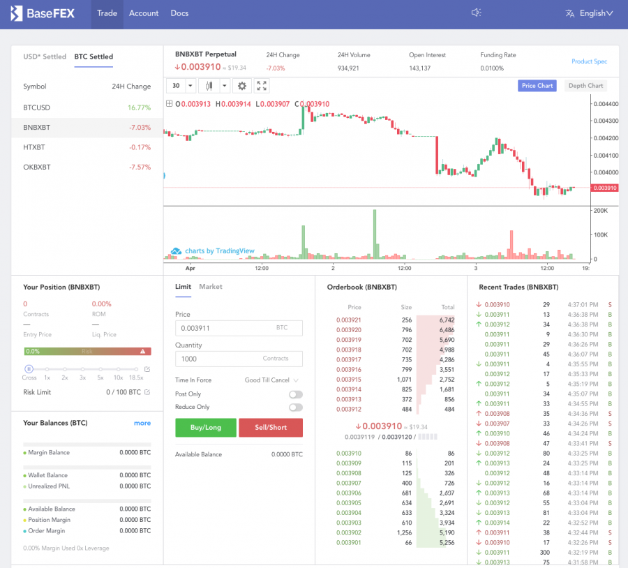 Volume of BNB, HT, OKB Perpetual Contracts reached 1 billion USD only 1 week after launch on BaseFEX