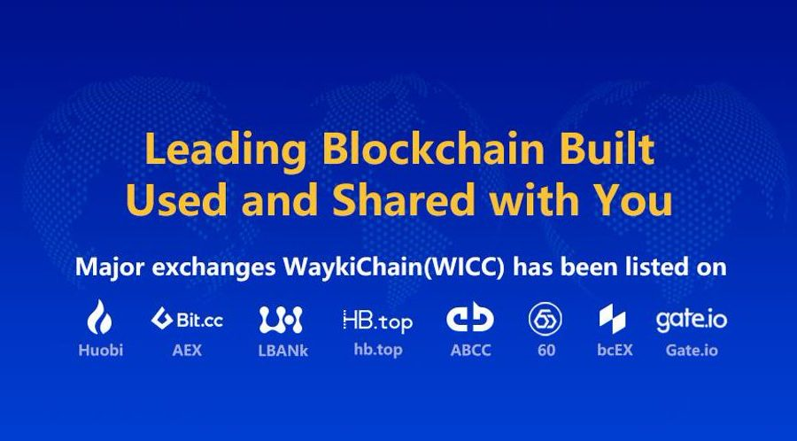 Hundreds of Million Flow into Crypto Market? Unprecedented Tie-Up of WaykiChain(WICC) ✕ CTFEX